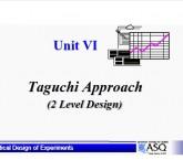 Taguchi Aproach