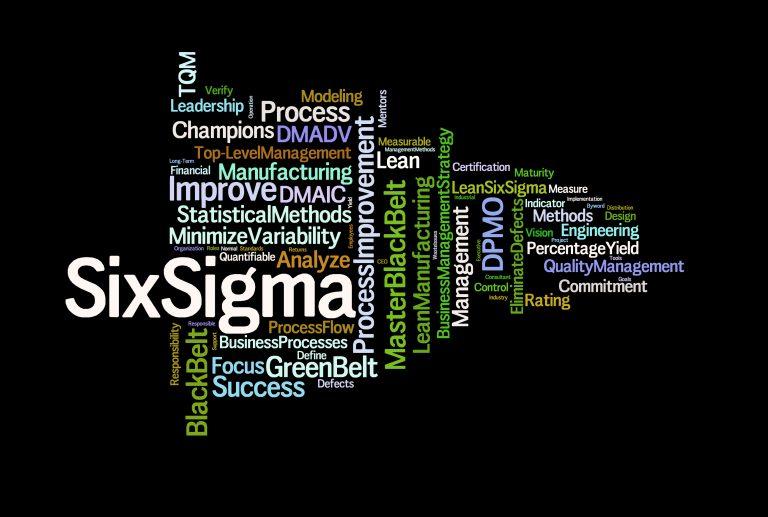 Six Sigma Solution