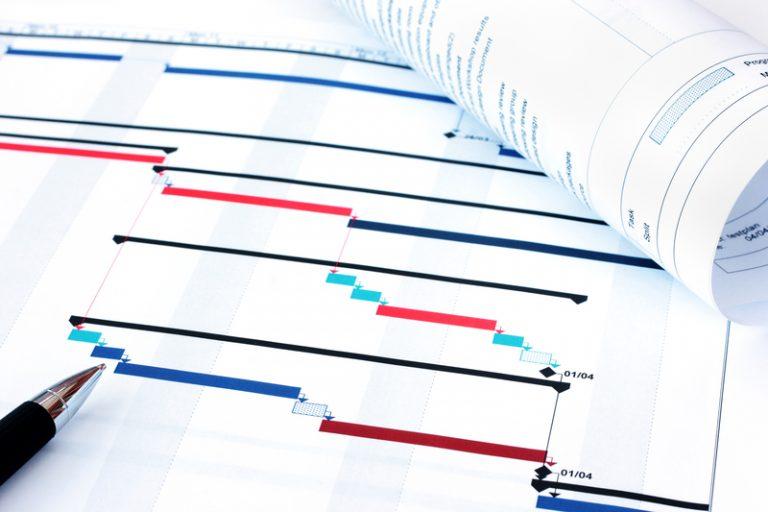 gantt chart, lean six sigma, lean, six sigma, lean six sigma tools, leadership, tools, 6sigma.us
