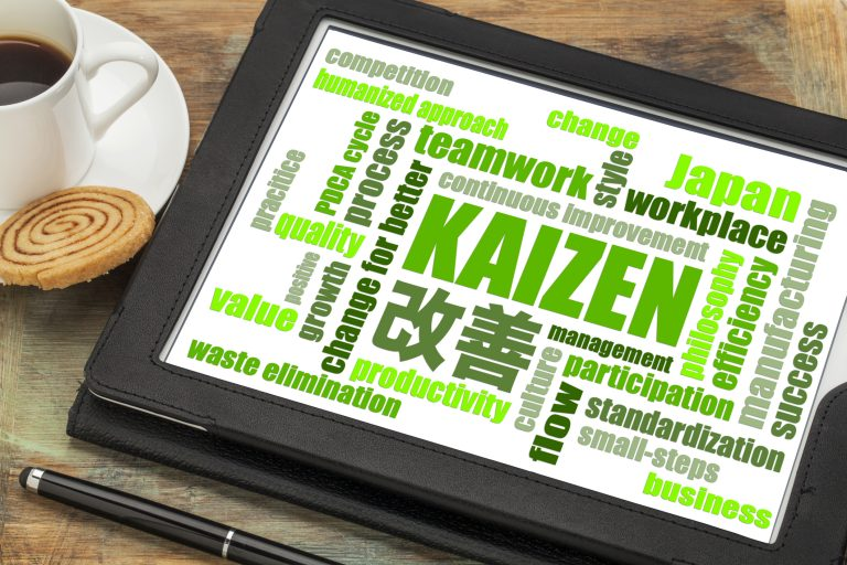 Know About Kaizen Philosophy