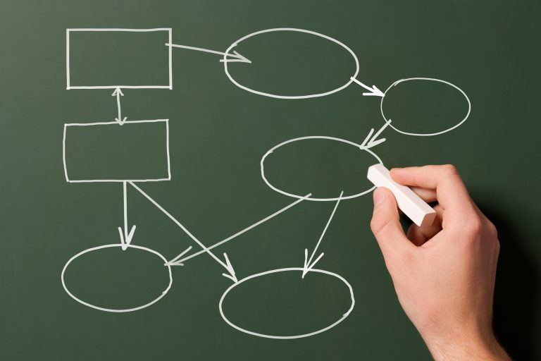 Understanding Process Flow Diagram (PFD)