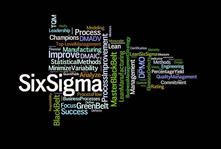 Lean and Six Sigma & its business benefits