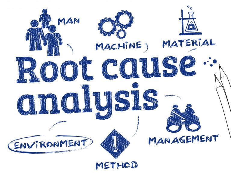 Root Cause Analysis: Most Important 5 Whys