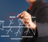 Root Cause Analysis Tool - Fishbone