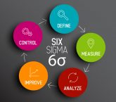 Everything About Six Sigma