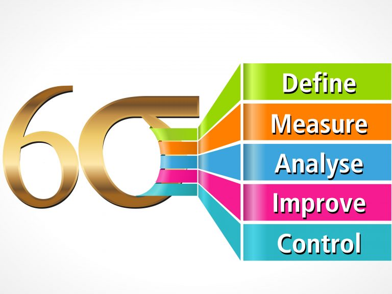 Lean Six Sigma essentials For Effective Sales Operations