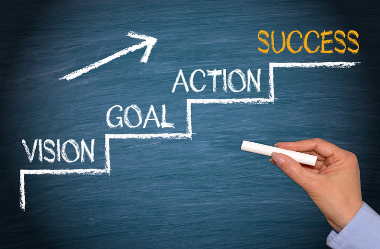 dmadv smart goals six sigma