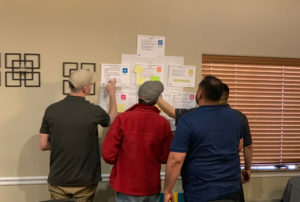 Six Sigma Green Belt Houston TX 2019 Image 23