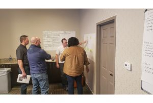 Six Sigma Lean Fundamentals Dallas TX 2020 Image 6