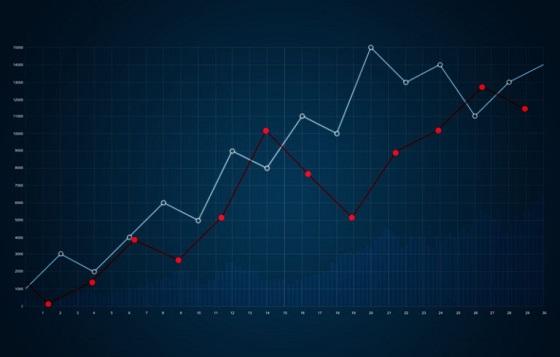 process behavior charts